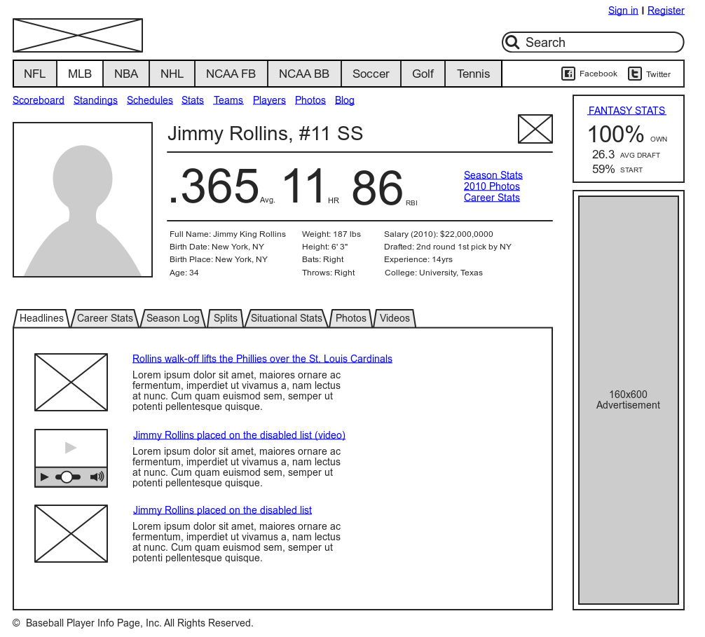 the necessary process of creating wireframe upon designing a website How long does it take to design and develop a website creating a wireframe of your new website the wireframe acts as the blueprint for the website and upon.