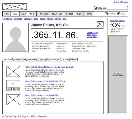 Visio Website Map: The Web Design Process